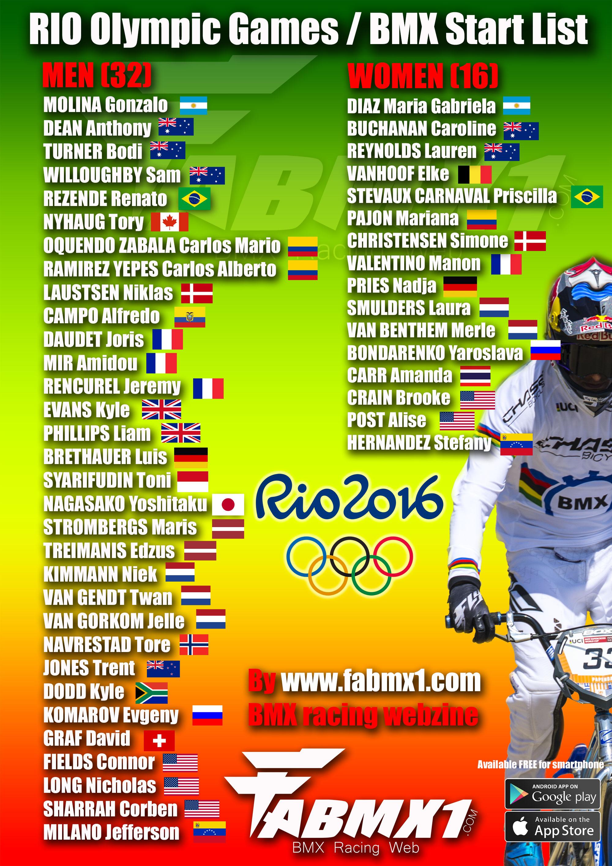 RIO-Olympic-Games-BMX-starting-list-1